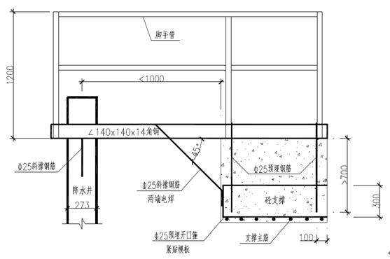 [上海]轨道交通工程土建20标基坑降水设计及施工方案_2