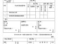电力建设施工质量验收及评定规程之土建工程  word 934页
