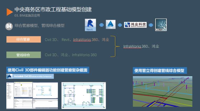 济南市中央商务区市政工程BIM技术应用_7