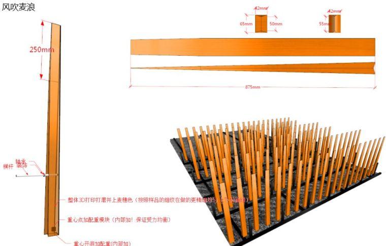 成都8大最新精品楼盘:万科+龙湖+绿城+保利+中南...._9