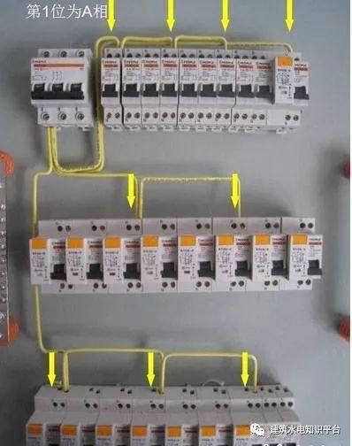 建筑电气工程施工质量通病和解决方法(现场施工图片解说)_21