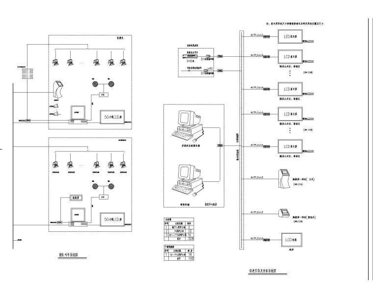[甘肃]最新人民医院电气全套施工图310页(甲级院设计)._5