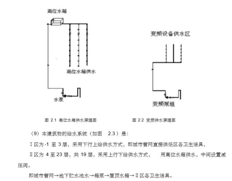二十三层办公综合楼毕业设计说明书