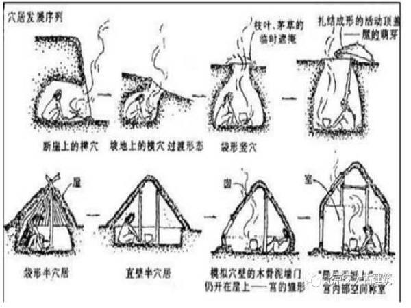 中国古代地下工程的建造方法