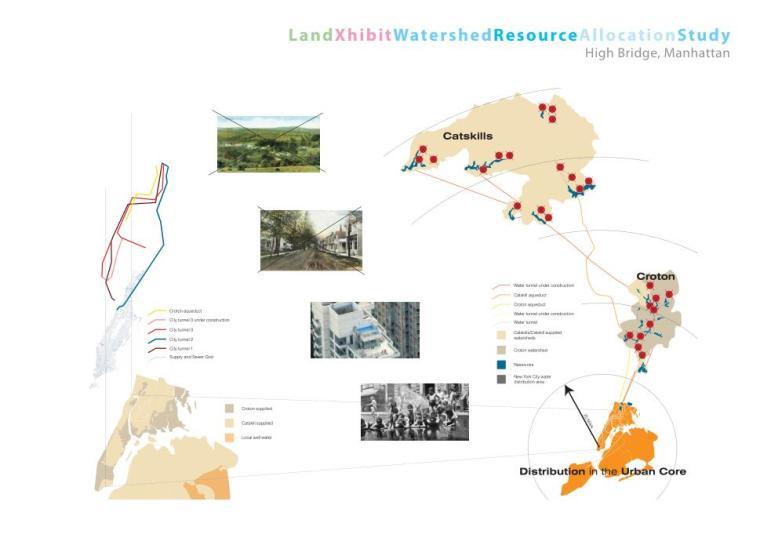 3RD年度景观研究生组合国际竞赛文本(PDF22页)-粪污设计