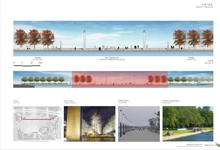 [上海]崇明中央城市公园景观方案设计(活力)-区域剖面图