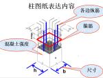 柱配筋图解(123页ppt)