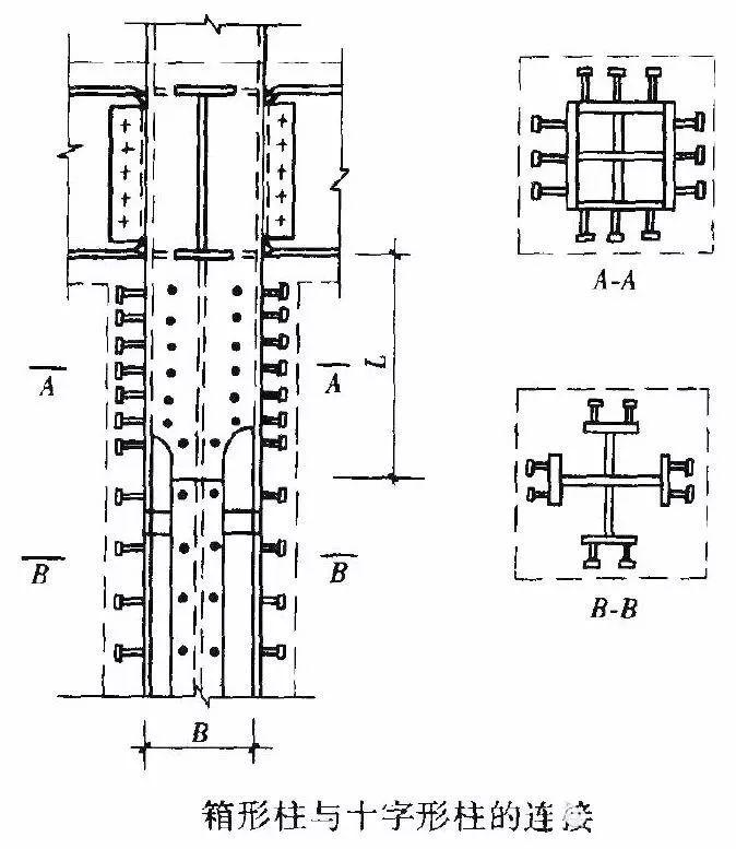 钢结构梁柱连接节点构造详解_19