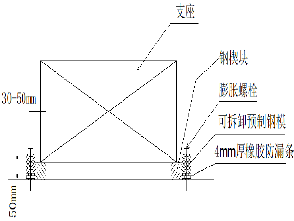 柘皋河特大桥预应力混凝土连续梁挂篮悬臂灌注法施工方案