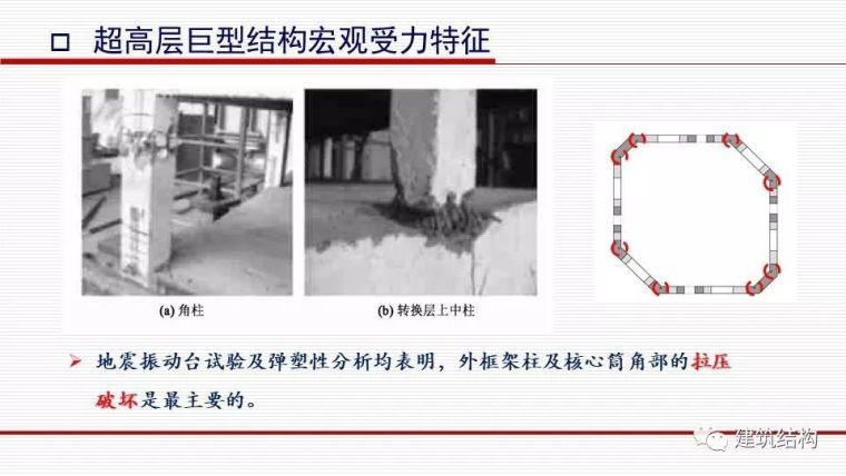 华东院总工周建龙:从抗震概念设计到基于破坏模式的设计_20