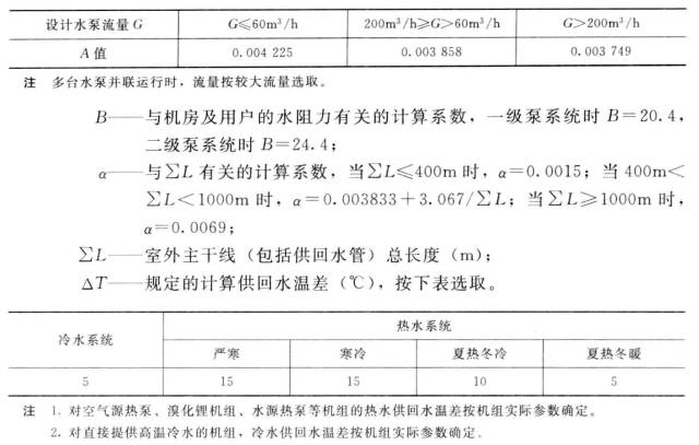 暖通空调设计计算公式、负荷计算与送风量的确定_26