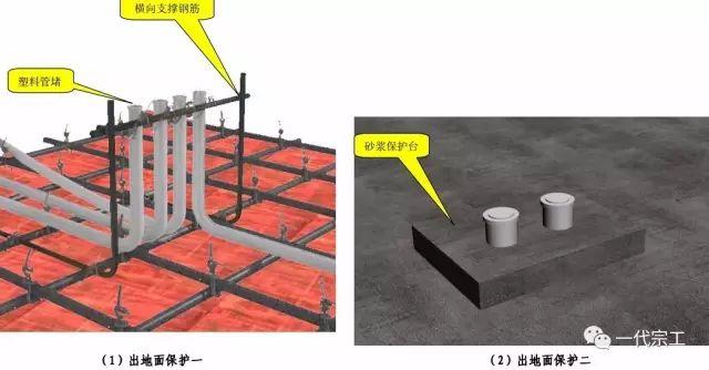 中建八局施工质量标准化图册(土建、安装、样板)_39