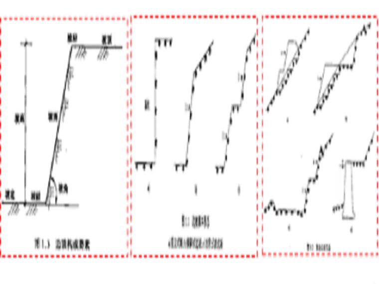 山地建筑、边坡与基坑支护的处理经验分享(上)_1