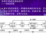 工程项目进度管理(167页)
