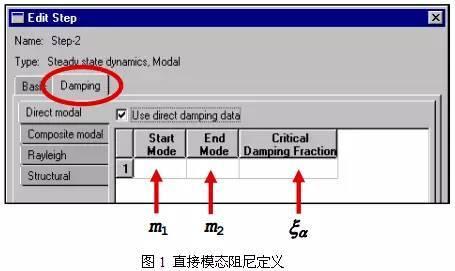 减震技术丨带你了解Abaqus中阻尼的定义