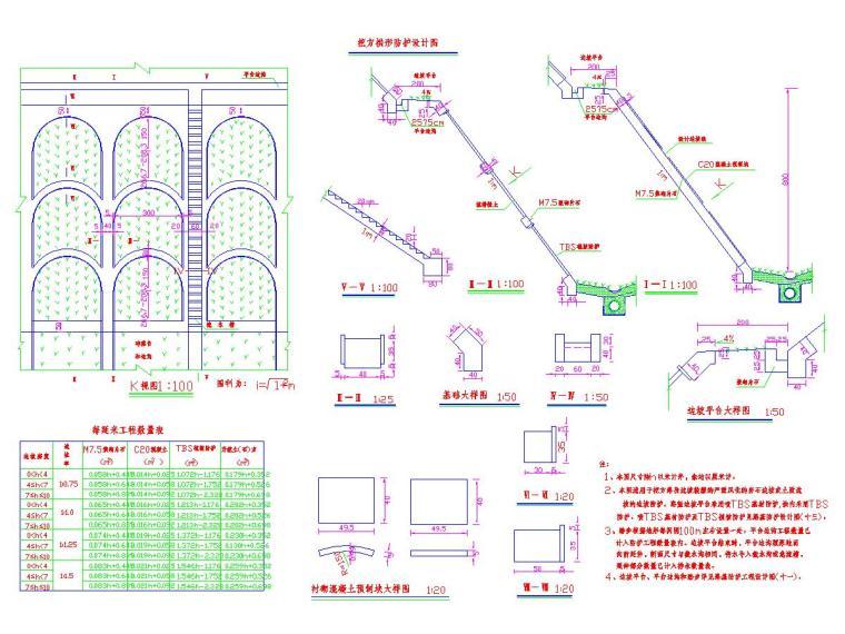 高速公路路基路面及排水工程施工图设计