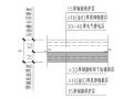 桁架钢筋混凝土叠合板设计应注意的问题论文