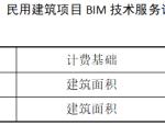 史上最全的BIM计费标准来了