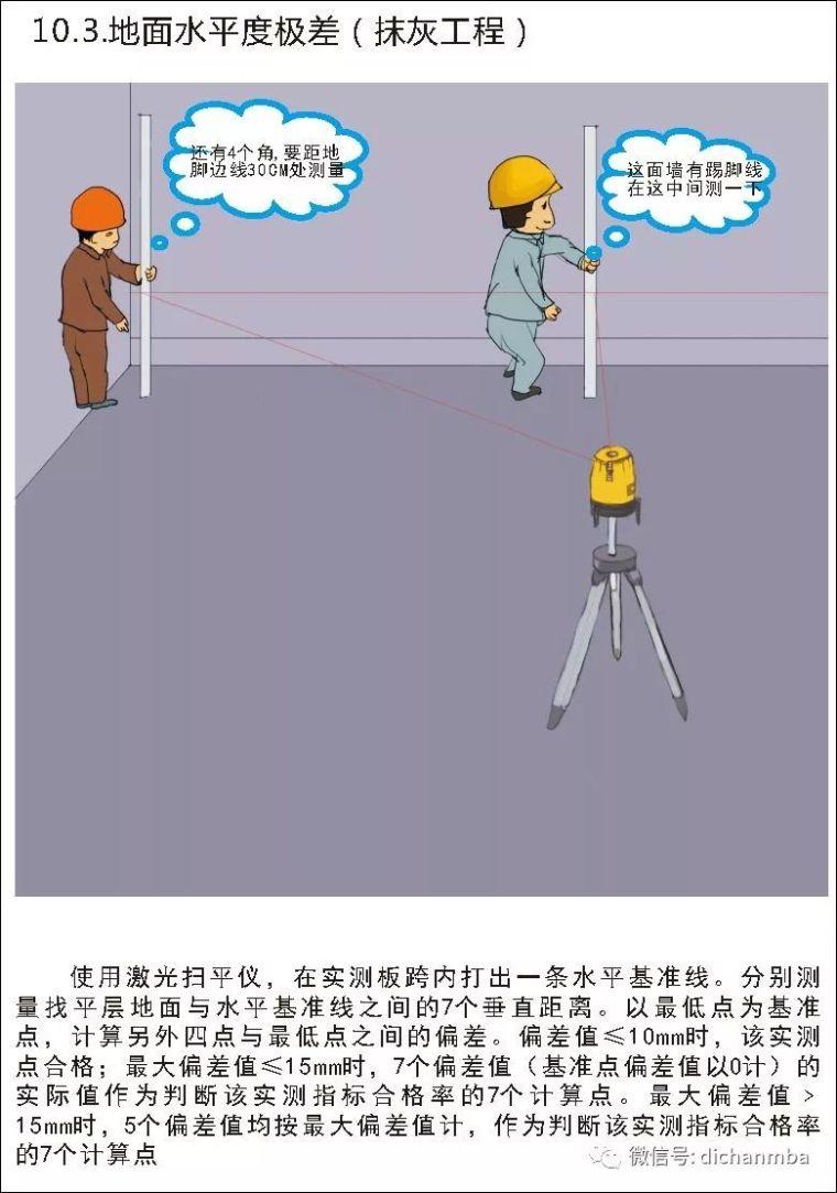 详解在建工程实测实量可视化体系(全套),完美!!!!_84