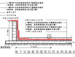 小稍直口项目地下室防水施工方案(湿铺法)