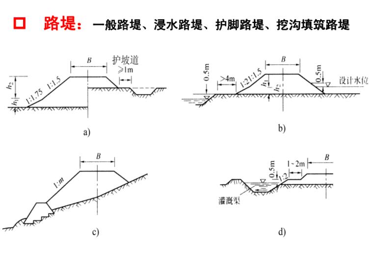 公路工程实务图例(61页)