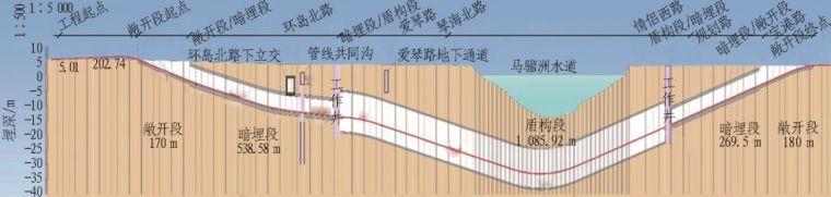 国内首条海域复合地层超大直径盾构隧道:珠海马骝洲交通隧道_3