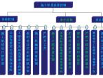 工程项目质量控制基础知识培训(103页)