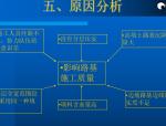 高填方路基施工质量控制(18页)