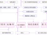 自动报警系统功能框图资料免费下载