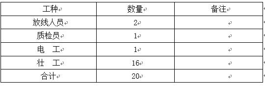 地基处理级配砂石回填(word,9页)