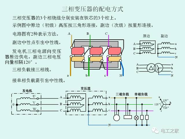 低压配电系统的供电电制和剩余电流动作保护_7