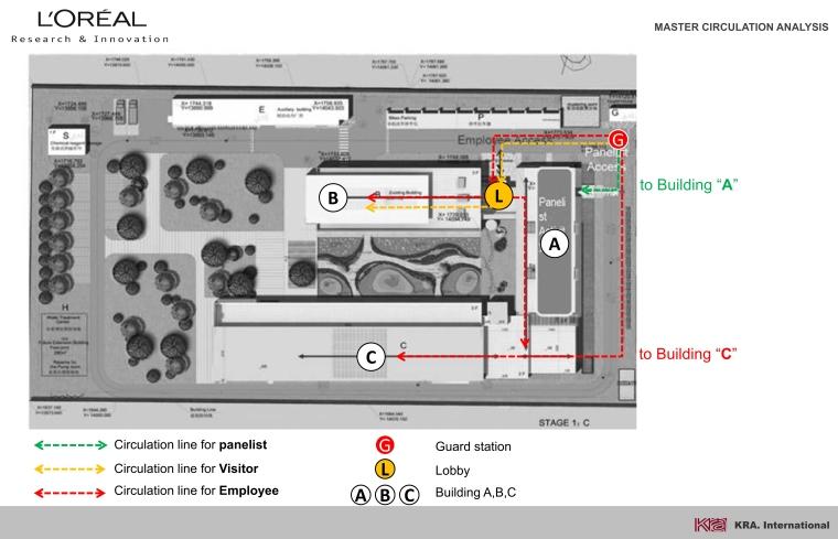 [上海]欧莱雅研发创新中心专卖店设计方案+效果图(PPT+PDF)