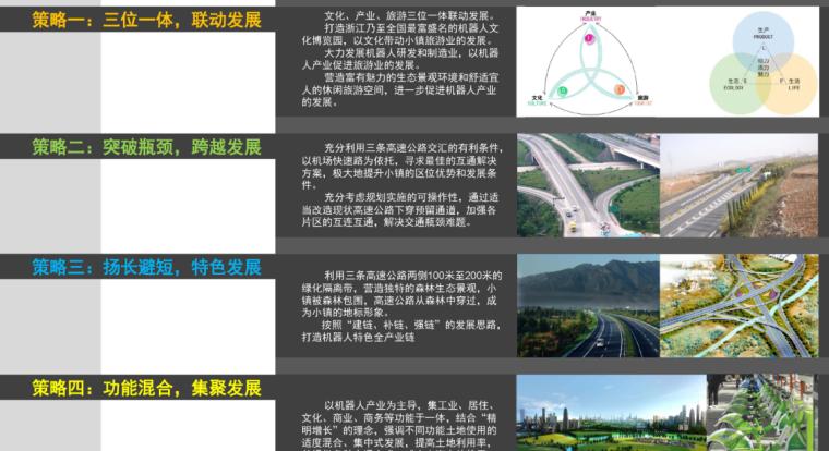 [浙江]杭州机器人旅游小镇规划设计(特色,休闲)C-4 策略