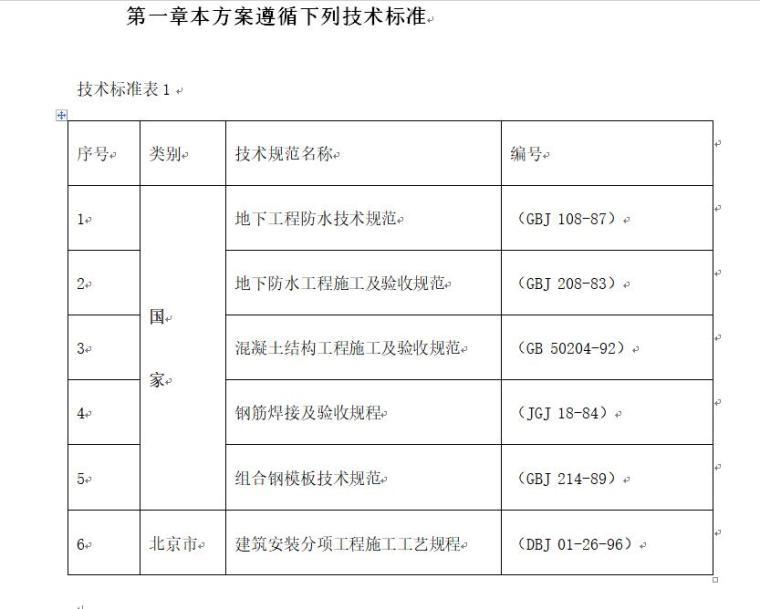 北京海洋馆表演池施工方案(39页)