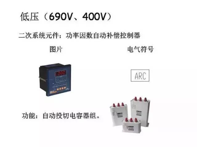 [详解]全面掌握低压配电系统全套电气元器件_34