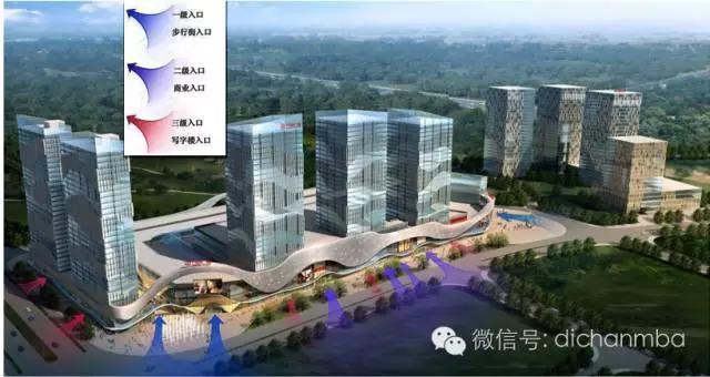 一文彻底明白:商业综合体建筑规划设计要点!_8