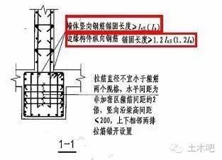 梁上柱、墙上柱与框支柱详解_7