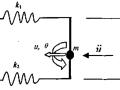 地震作用下扭转平动的弹塑性藕联效应