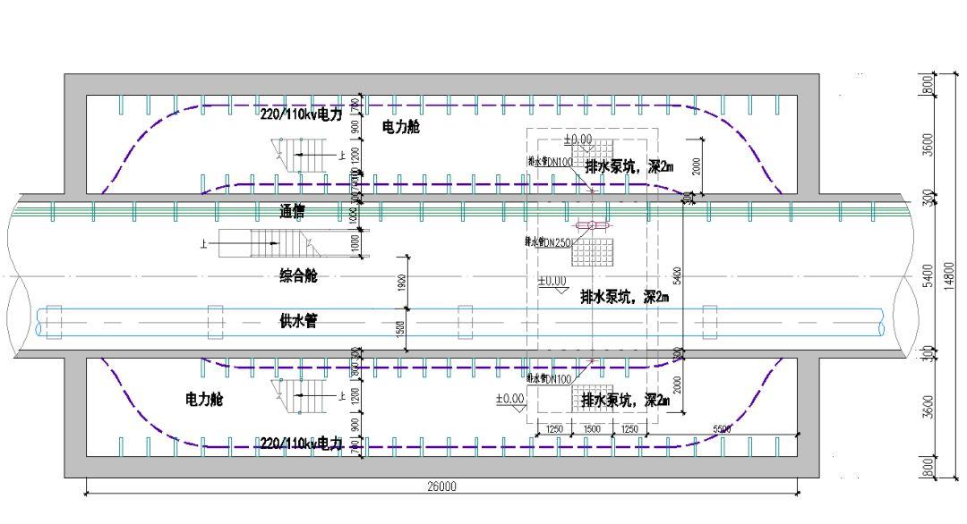 盾构法+综合管廊→设计方法全面解读_6