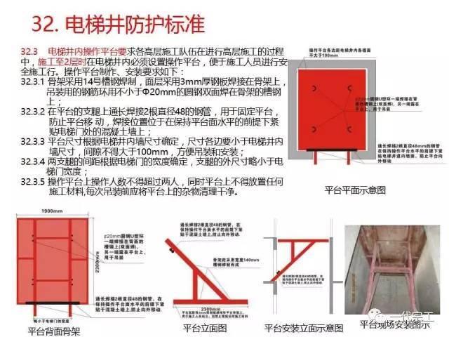 工程安全文明标准化施工图文讲解,谁整理的,太强大了!_62