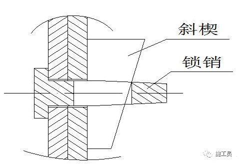 建筑施工时,铝合金模板墙、梁、板、柱设计实例供参考