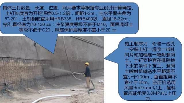 图文解读建筑工程各专业施工细部节点优秀做法_4