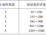 GB50010-2010(2015版)pdf版(清晰)含条文说明