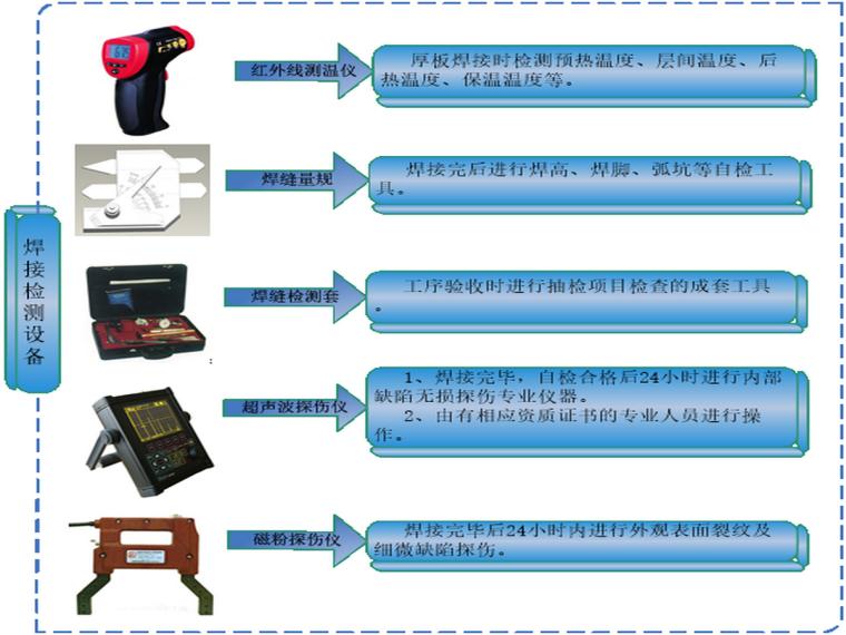 焊接检测设备