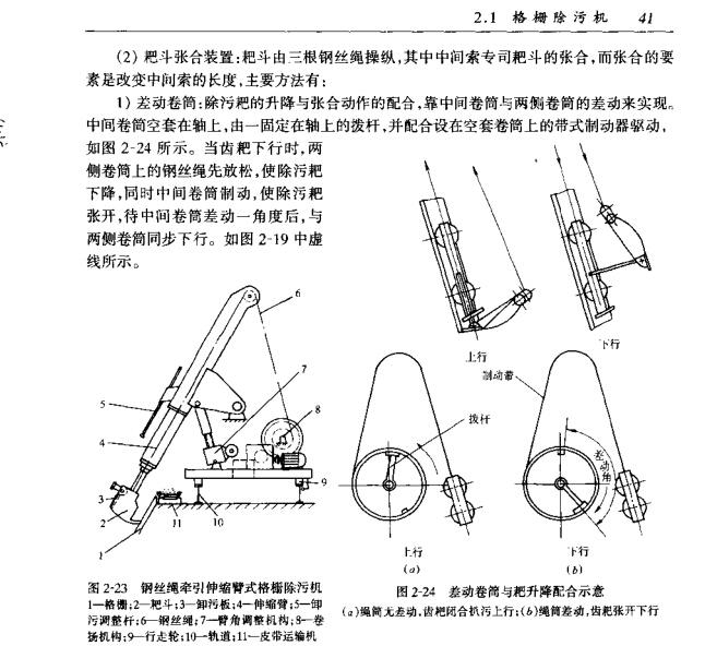 给水排水设计手册+第二版+(第09册)+专用机械