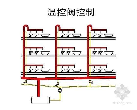 热水系统设计介绍(专家讲解)