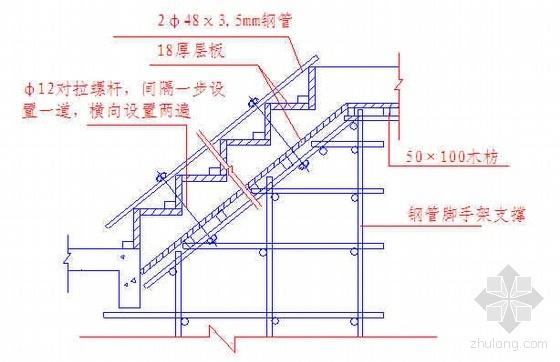 浙江某邮政用房施工组织设计(技术标)