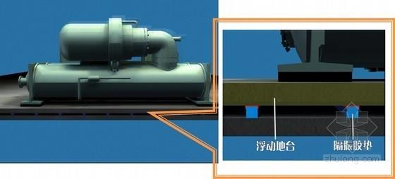 高层建筑大型设备浮动地台施工工法
