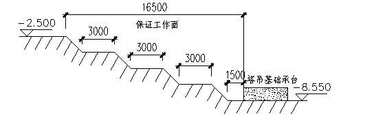 浙江省某酒店塔吊专项施工方案(鲁班奖工程)