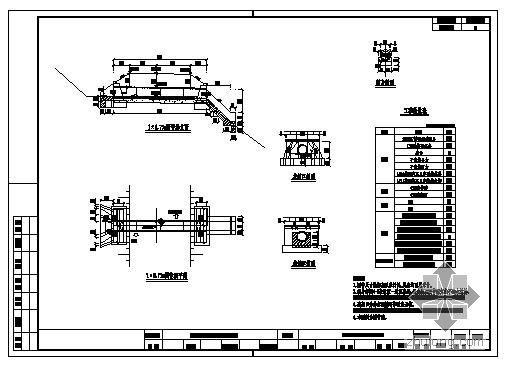 云南省曲靖市圆管涵布置图